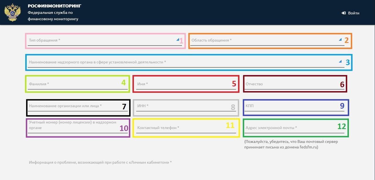 Финмониторинг: личный кабинет на официальном сайте Росфинмониторинга
